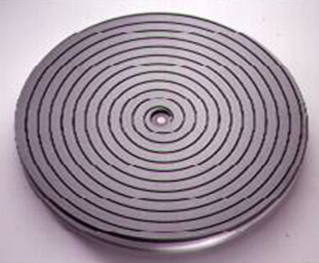 Spiral Groove